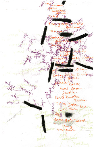 """All the people who I've told and the order I told them"", Silkscreen and drawing, 11""x16"", 2008"